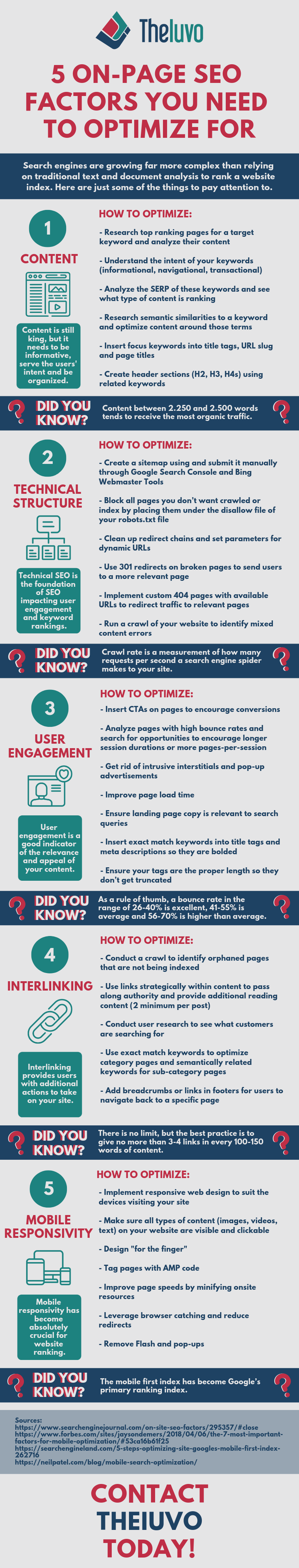 5 On Page SEO Factors to Optimize for Infographic