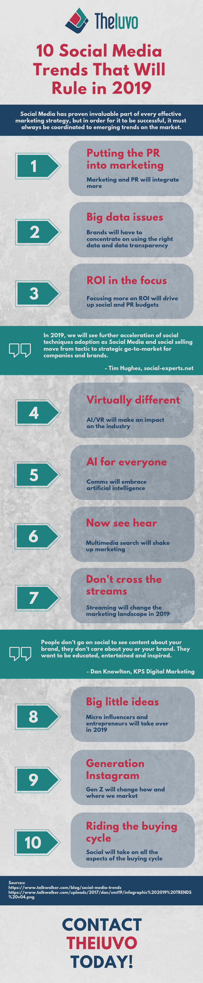 10 Social Media Trends That Will Rule in 2019 Infographic