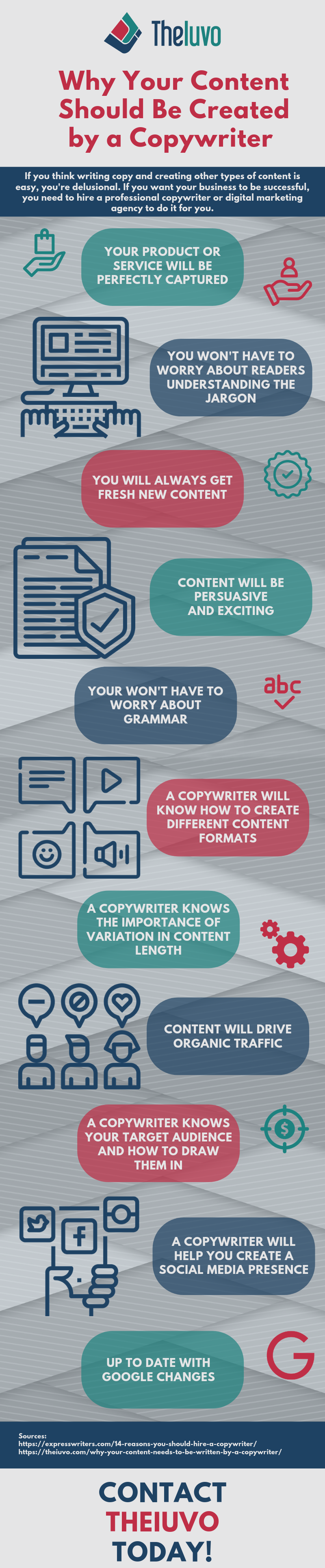 Why Your Content Should Be Created by a Copywriter Infographic