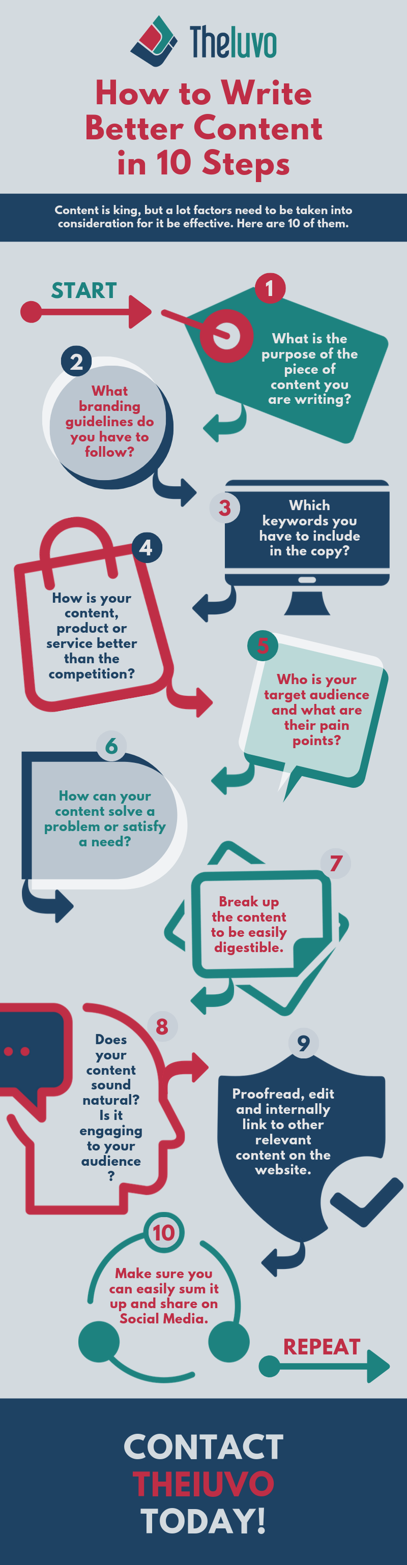 How to Write Better Content in 10 Steps Infographic
